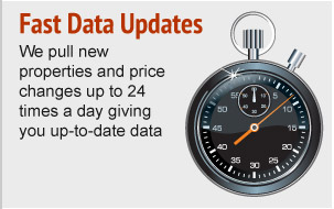 Fast Data UPdates