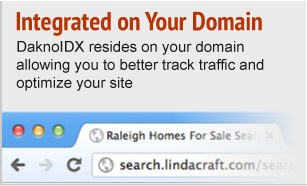 Integrated on Your Domain